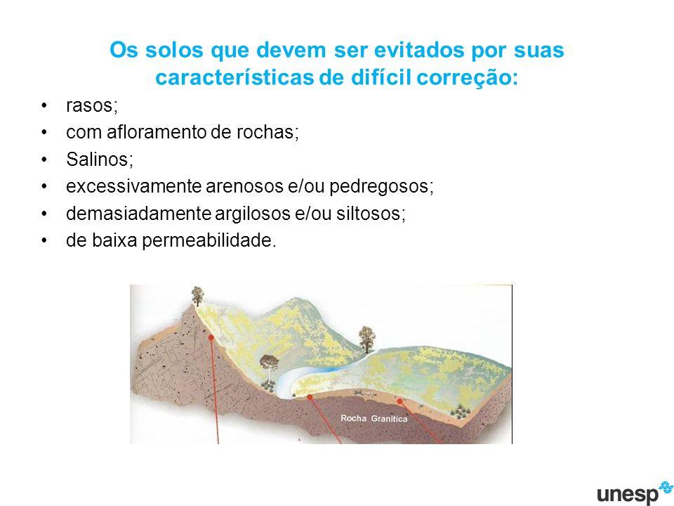 Os solos que devem ser evitados por suas características de difícil correção: rasos; com afloramento de rochas; Salinos; excessivamente arenosos e/ou pedregosos; demasiadamente argilosos e/ou siltosos; de baixa permeabilidade.