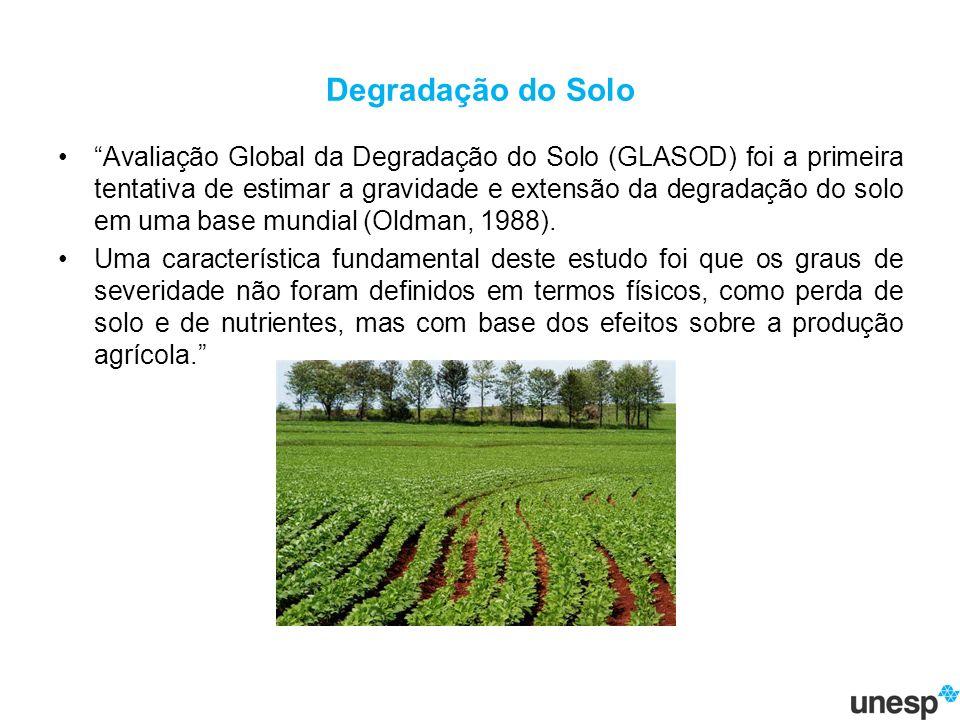 Degradação do Solo Avaliação Global da Degradação do Solo (GLASOD) foi a primeira tentativa de estimar a gravidade e extensão da degradação do solo em uma base mundial (Oldman, 1988).