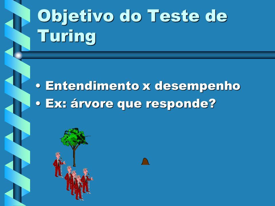 Objetivo do Teste de Turing Entendimento x desempenhoEntendimento x desempenho Ex: árvore que responde?Ex: árvore que responde?