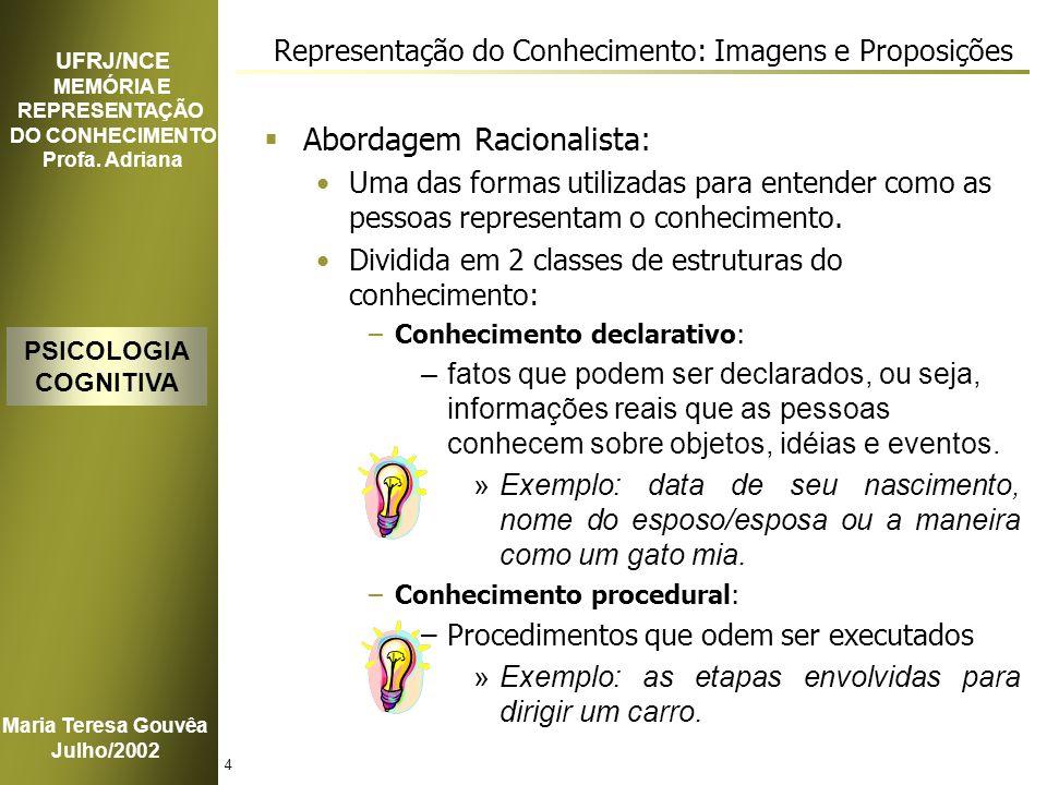 Maria Teresa Gouvêa Julho/2002 UFRJ/NCE MEMÓRIA E REPRESENTAÇÃO DO CONHECIMENTO Profa.