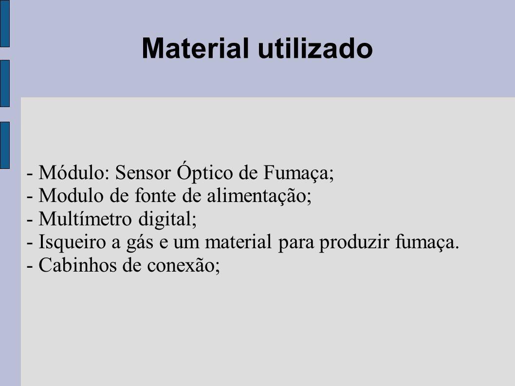 Introdução teórica Detector de fumaça de ionização.