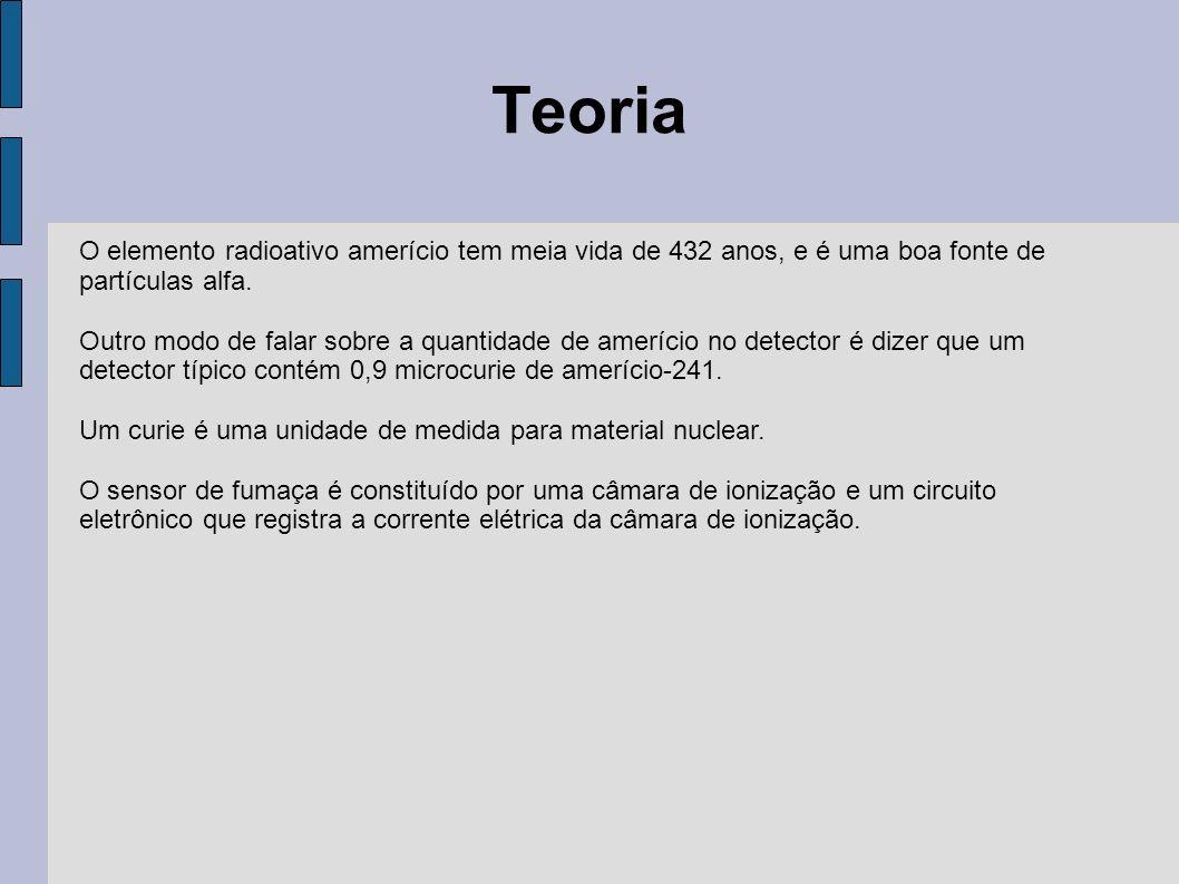 Teoria O câmara de ionização é basicamente constituído por duas placas metálicas separadas entre si por um espaço formando um dielétrico, o ar.