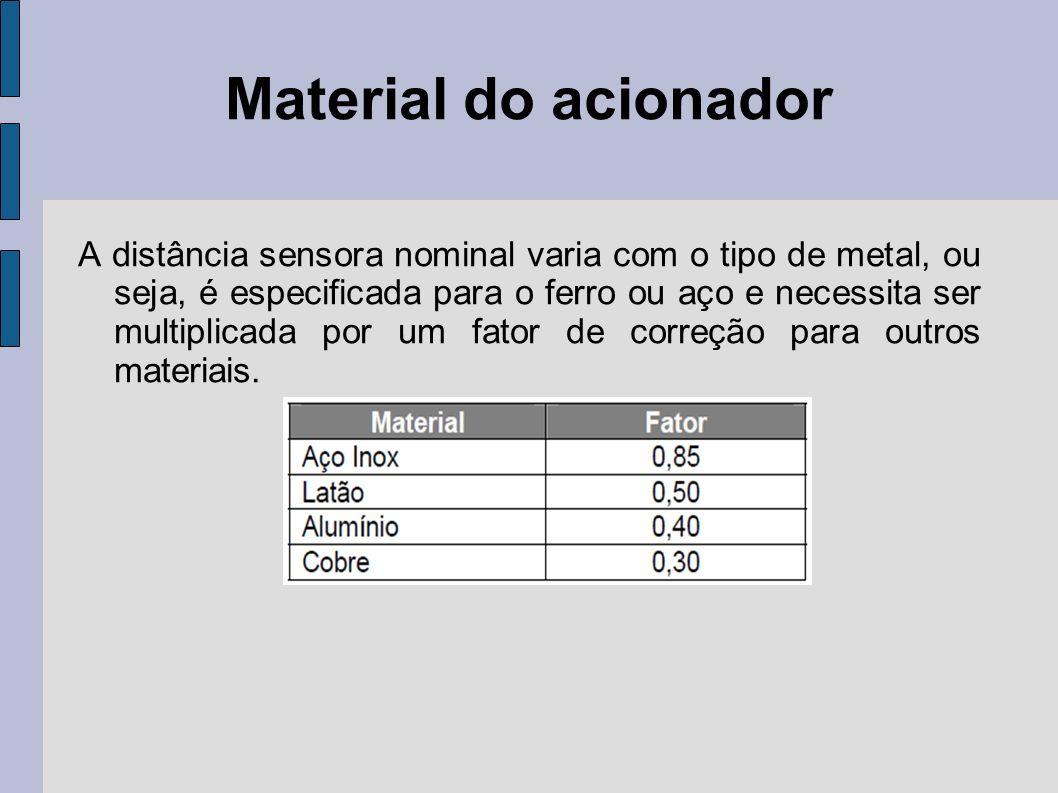 Material do acionador A distância sensora nominal varia com o tipo de metal, ou seja, é especificada para o ferro ou aço e necessita ser multiplicada