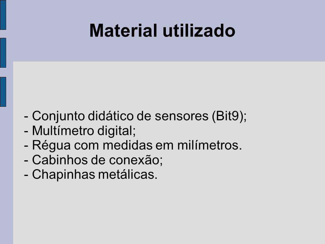 Material utilizado - Conjunto didático de sensores (Bit9); - Multímetro digital; - Régua com medidas em milímetros. - Cabinhos de conexão; - Chapinhas