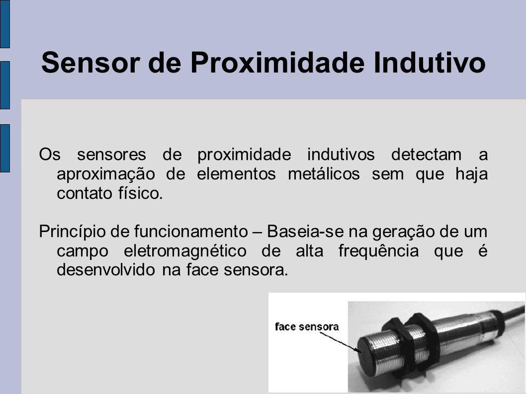 Sensor de Proximidade Indutivo Os sensores de proximidade indutivos detectam a aproximação de elementos metálicos sem que haja contato físico. Princíp