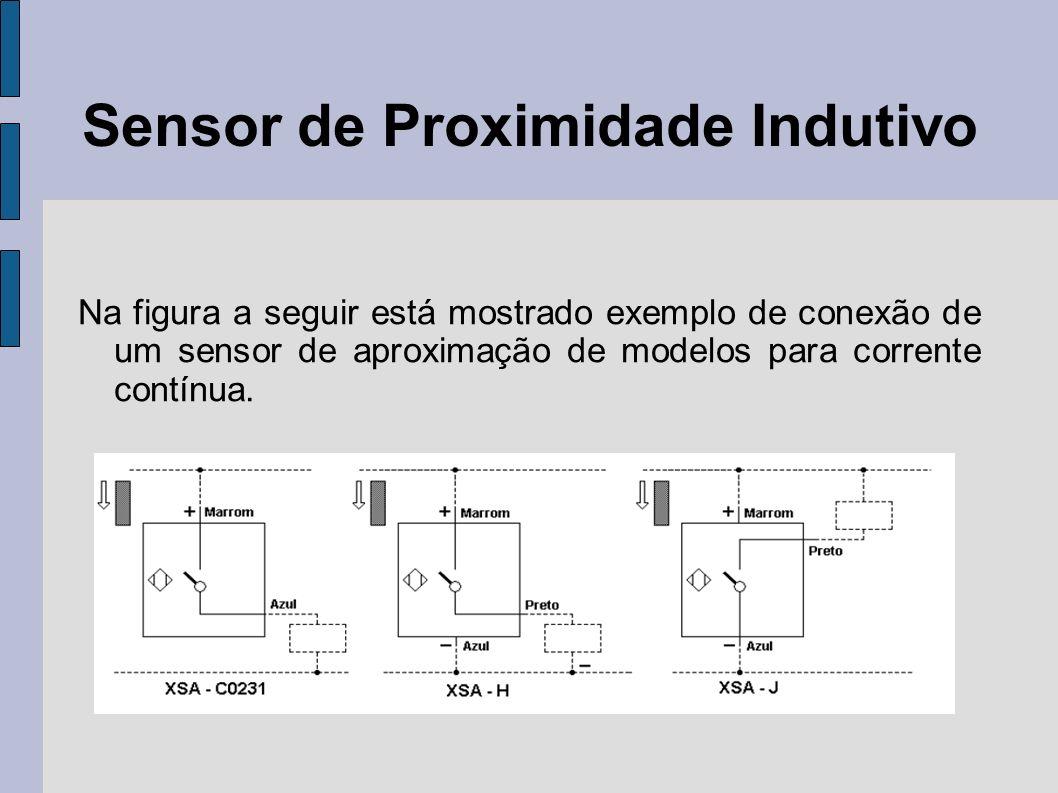 Sensor de Proximidade Indutivo Na figura a seguir está mostrado exemplo de conexão de um sensor de aproximação de modelos para corrente contínua.