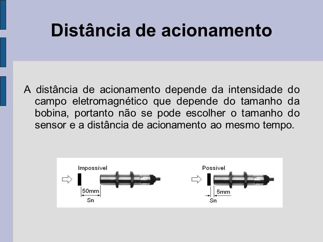 Distância de acionamento A distância de acionamento depende da intensidade do campo eletromagnético que depende do tamanho da bobina, portanto não se