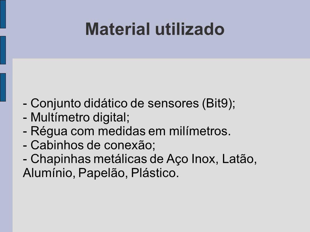 Sensores de proximidade capacitivos Os sensores de proximidade capacitivos detectam a aproximação de materiais orgânicos, plásticos, pós, madeiras, vidros, papéis, metais etc.