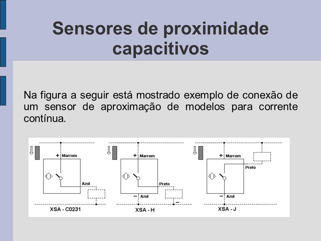 Distância de acionamento Devido a grande variação de distância sensora para os vários tipos de materiais, os sensores estão providos de um ajuste de sensibilidade, o que permite detectar certos materiais por meios de outros.