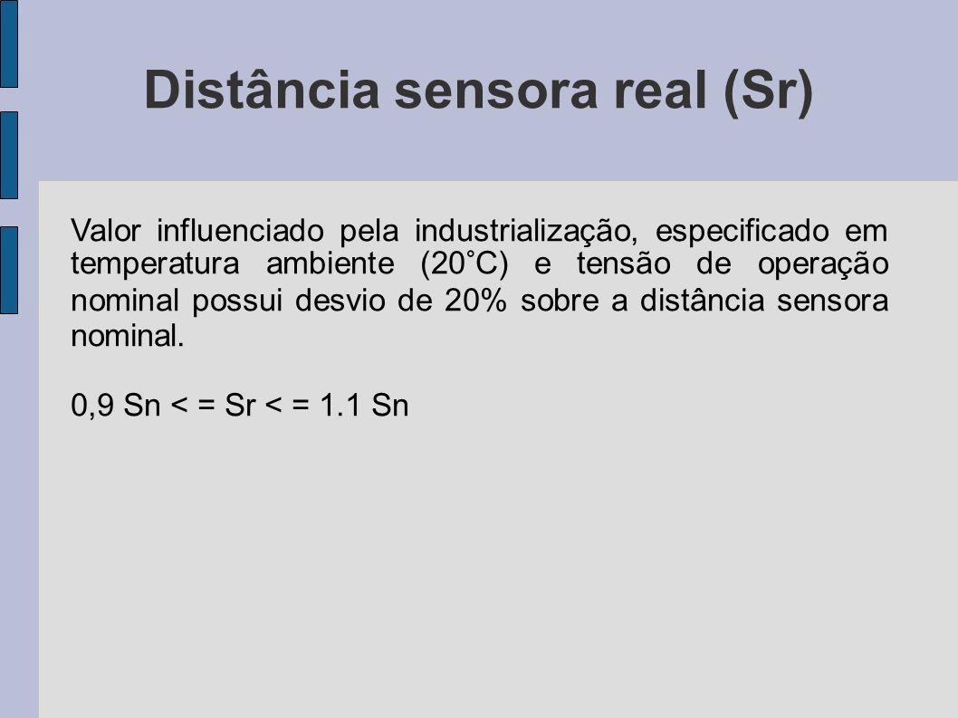 Distância sensora efetiva (Su) Valor influenciado pela temperatura de operação, e possui um desvio máximo de 10% sobre a distancia sensor real (Sr).