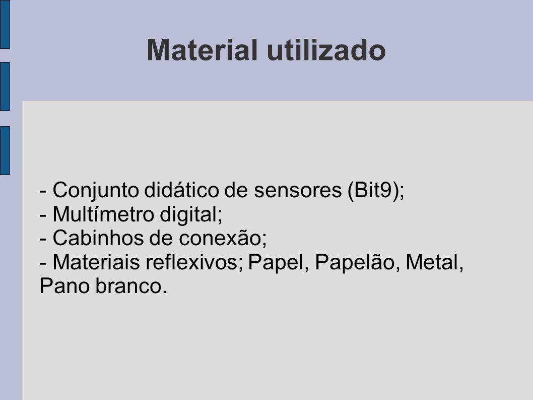 Material utilizado - Conjunto didático de sensores (Bit9); - Multímetro digital; - Cabinhos de conexão; - Materiais reflexivos; Papel, Papelão, Metal, Pano branco.
