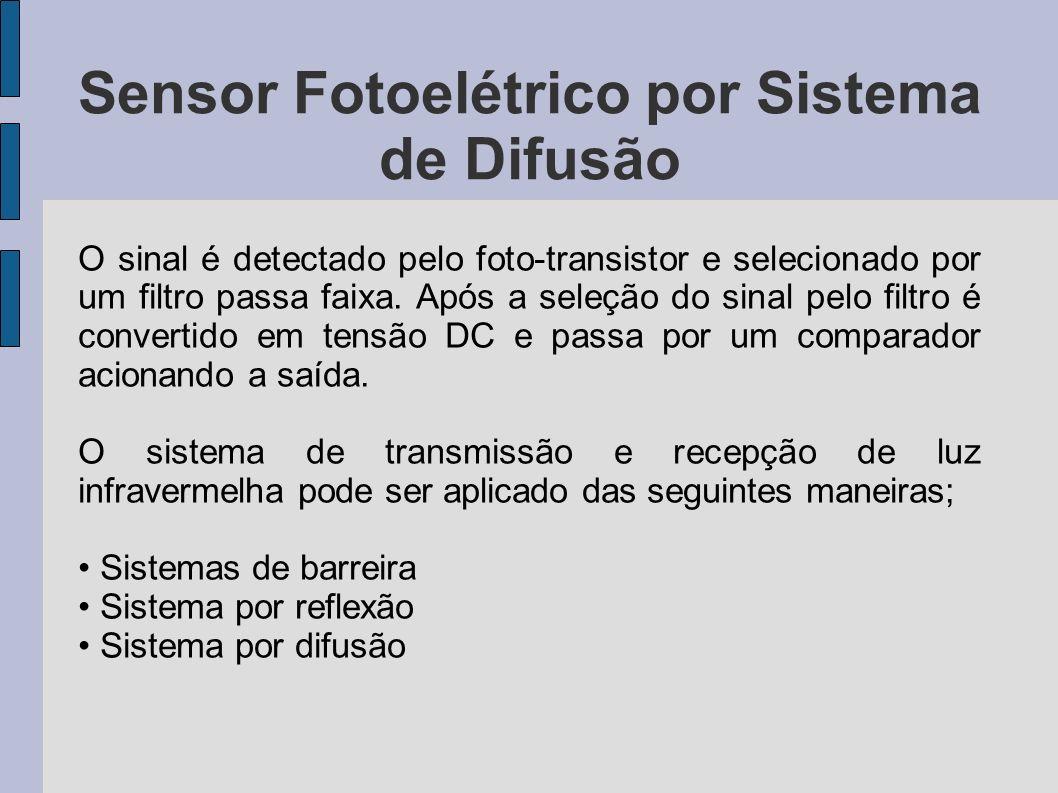 Sensor Fotoelétrico por Sistema de Difusão O sinal é detectado pelo foto-transistor e selecionado por um filtro passa faixa. Após a seleção do sinal p