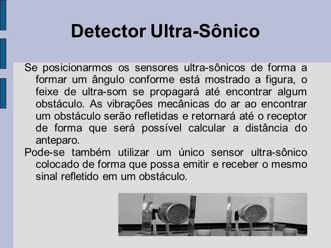 Detector Ultra-Sônico Se posicionarmos os sensores ultra-sônicos de forma a formar um ângulo conforme está mostrado a figura, o feixe de ultra-som se