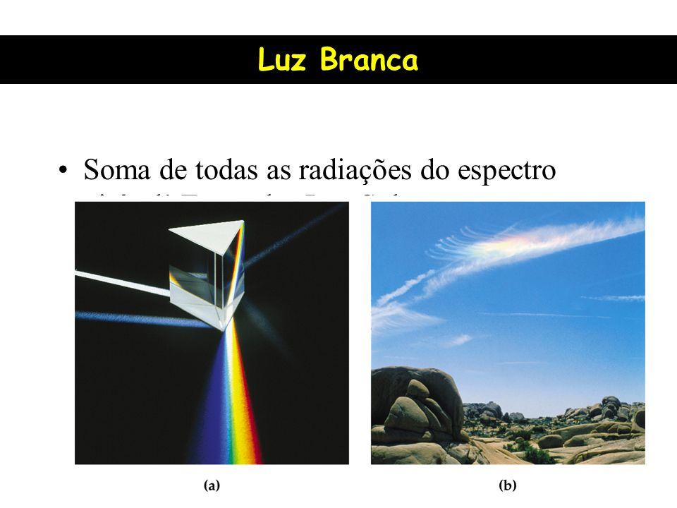 Soma de todas as radiações do espectro visível! Exemplo: Luz Solar. Luz Branca