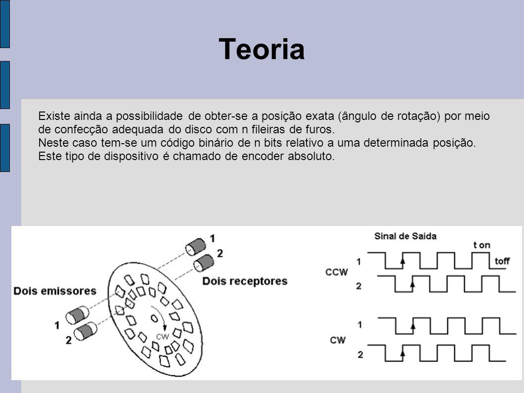Teoria Existe ainda a possibilidade de obter-se a posição exata (ângulo de rotação) por meio de confecção adequada do disco com n fileiras de furos. N