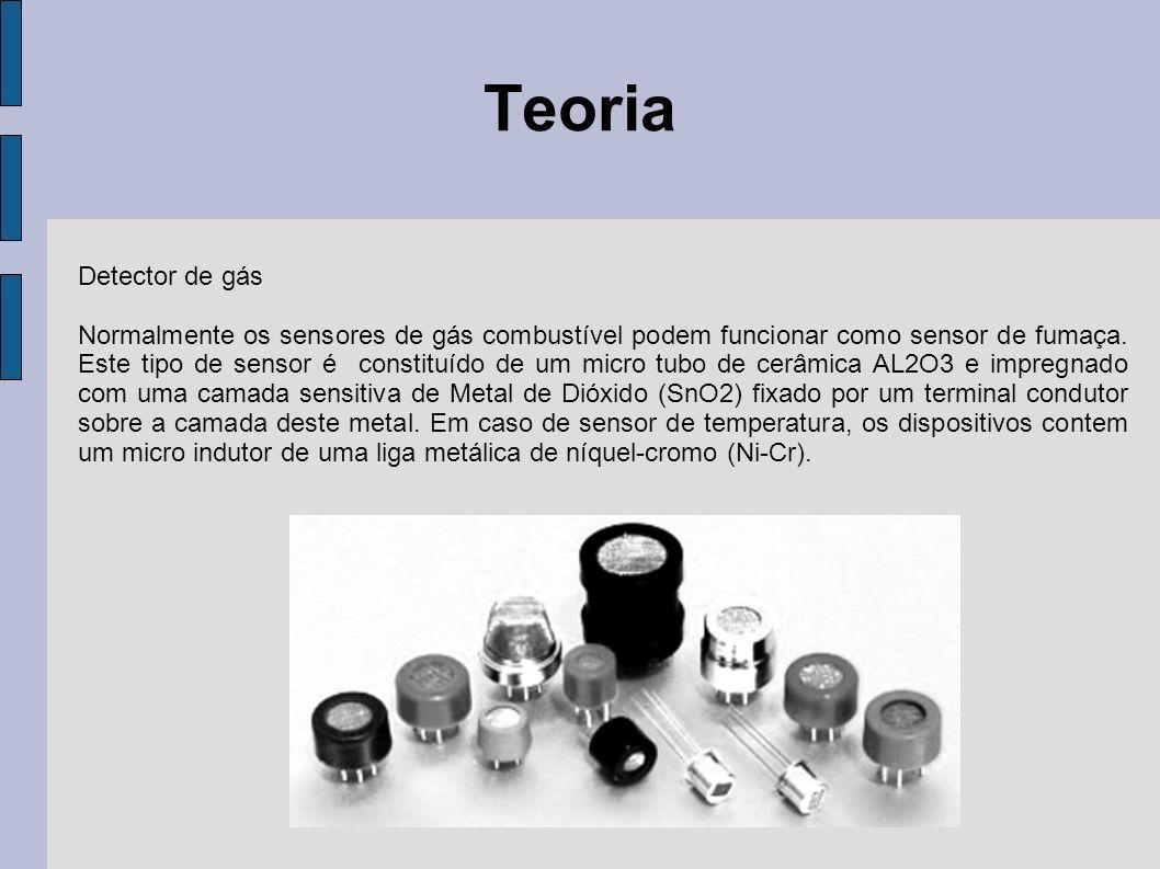 Teoria Detector de gás Normalmente os sensores de gás combustível podem funcionar como sensor de fumaça. Este tipo de sensor é constituído de um micro