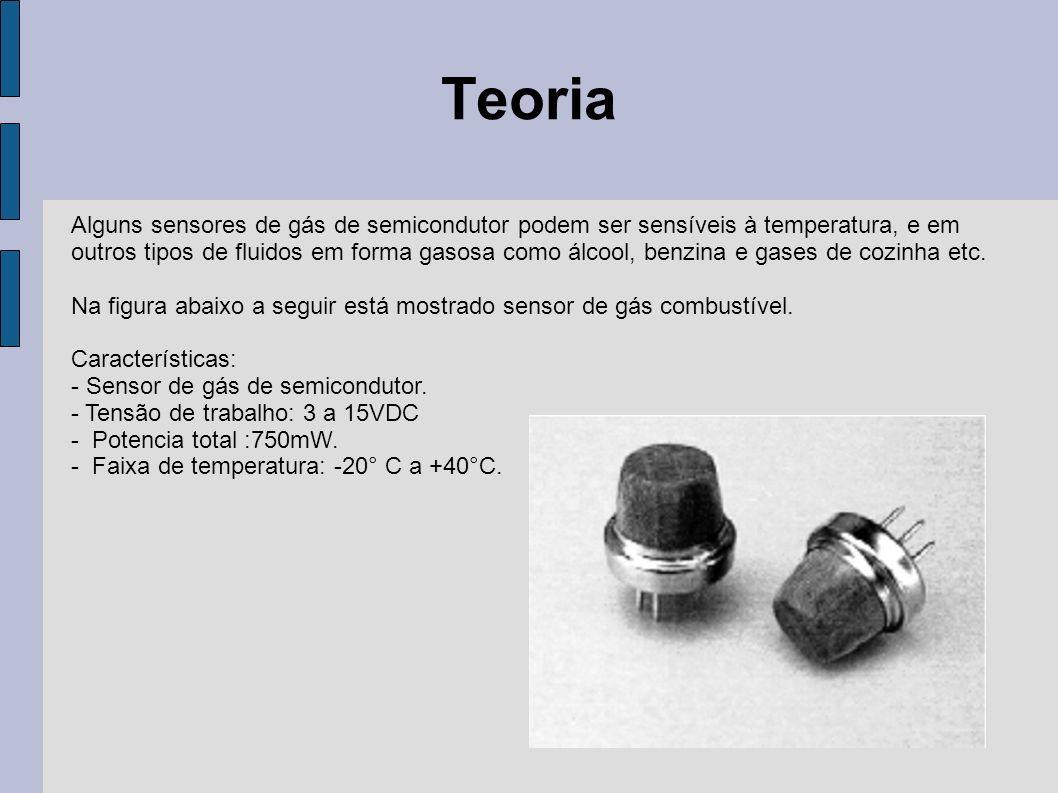 Teoria Alguns sensores de gás de semicondutor podem ser sensíveis à temperatura, e em outros tipos de fluidos em forma gasosa como álcool, benzina e g