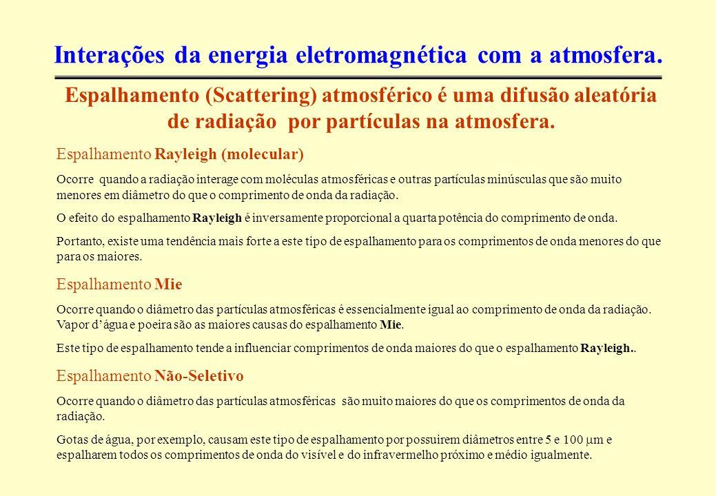 Interações da energia eletromagnética com a atmosfera. Espalhamento (Scattering) atmosférico é uma difusão aleatória de radiação por partículas na atm