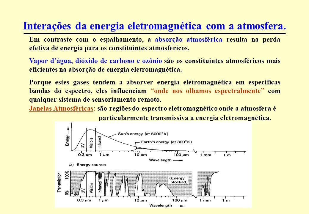Interações da energia eletromagnética com a atmosfera. Em contraste com o espalhamento, a absorção atmosférica resulta na perda efetiva de energia par