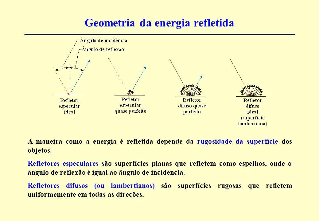 Geometria da energia refletida A maneira como a energia é refletida depende da rugosidade da superfície dos objetos. Refletores especulares são superf
