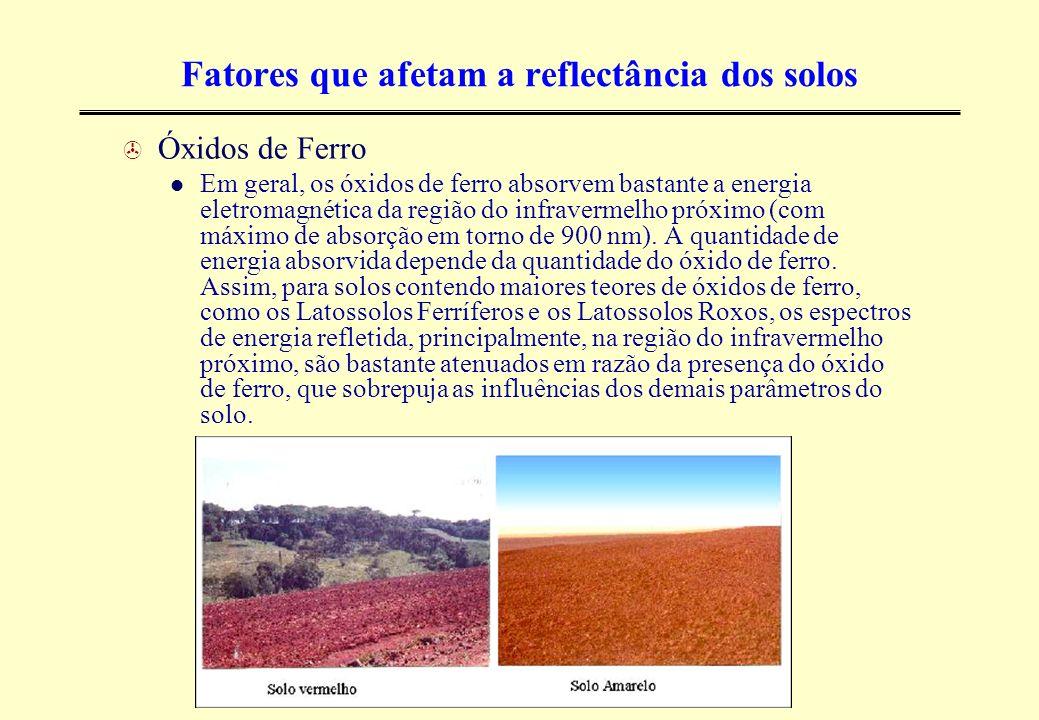 Fatores que afetam a reflectância dos solos > Óxidos de Ferro Em geral, os óxidos de ferro absorvem bastante a energia eletromagnética da região do infravermelho próximo (com máximo de absorção em torno de 900 nm).