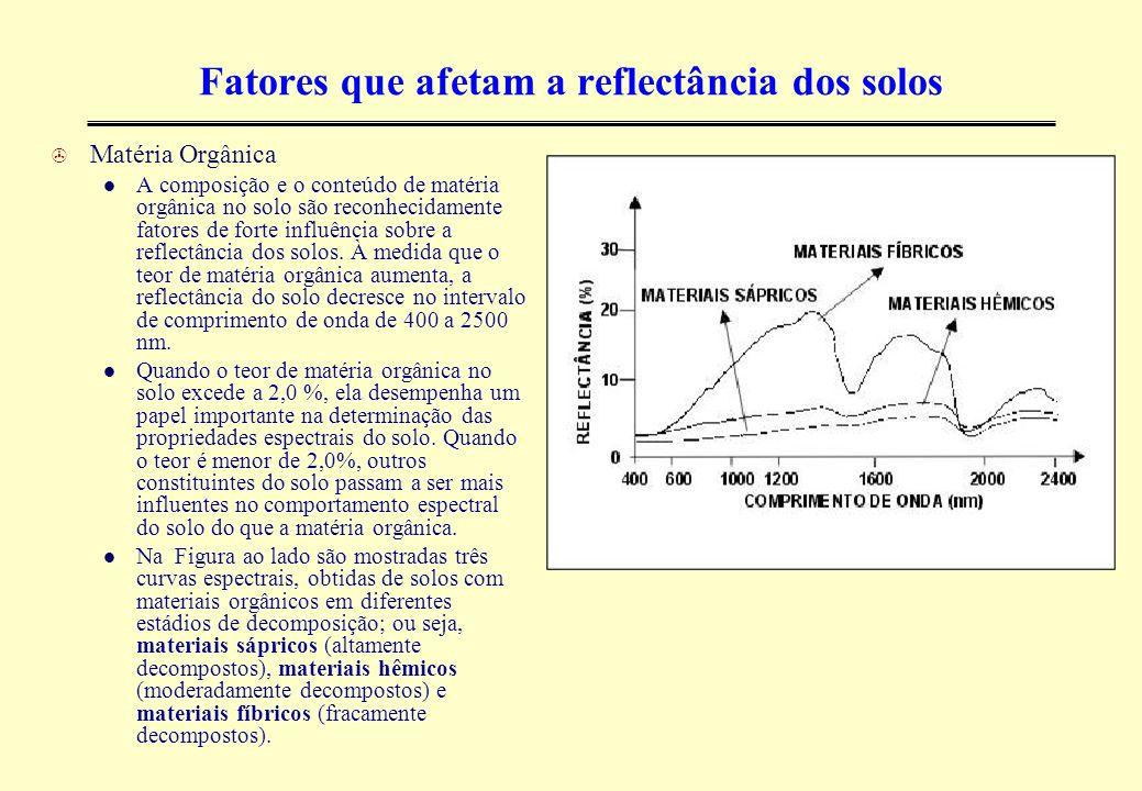 Fatores que afetam a reflectância dos solos > Matéria Orgânica A composição e o conteúdo de matéria orgânica no solo são reconhecidamente fatores de forte influência sobre a reflectância dos solos.