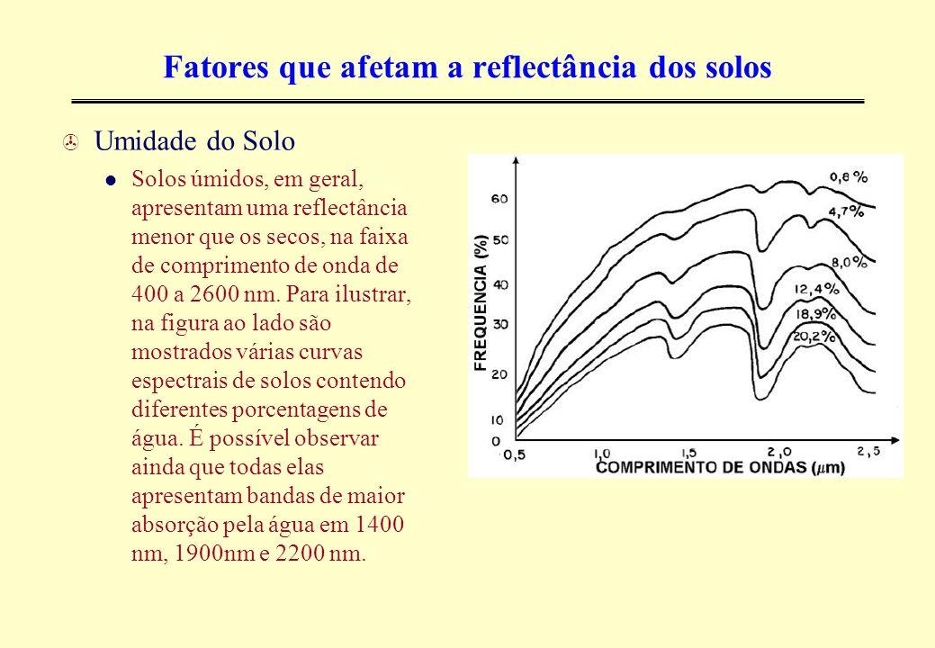 Fatores que afetam a reflectância dos solos > Umidade do Solo Solos úmidos, em geral, apresentam uma reflectância menor que os secos, na faixa de comprimento de onda de 400 a 2600 nm.