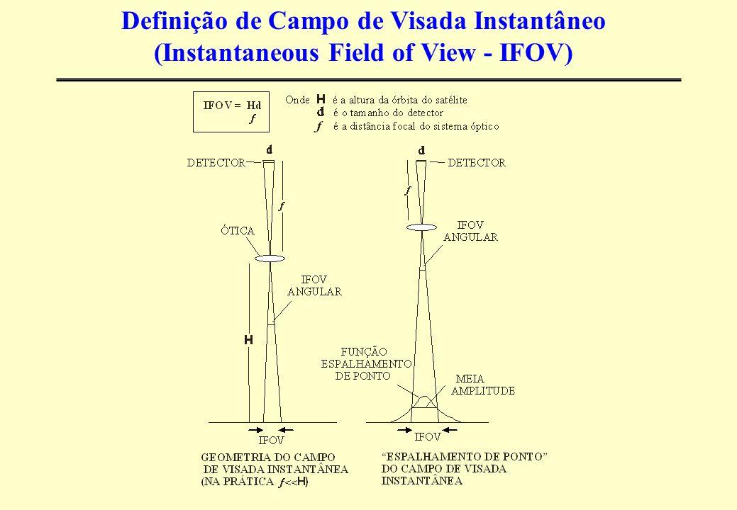 Definição de Campo de Visada Instantâneo (Instantaneous Field of View - IFOV)