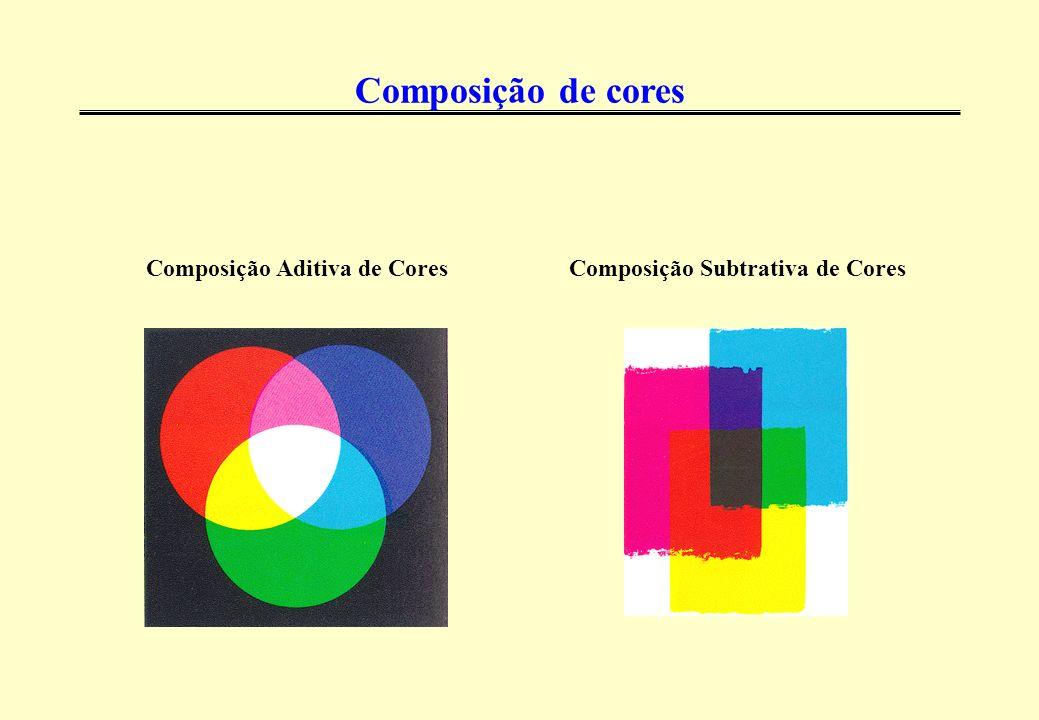 Composição de cores Composição Aditiva de CoresComposição Subtrativa de Cores