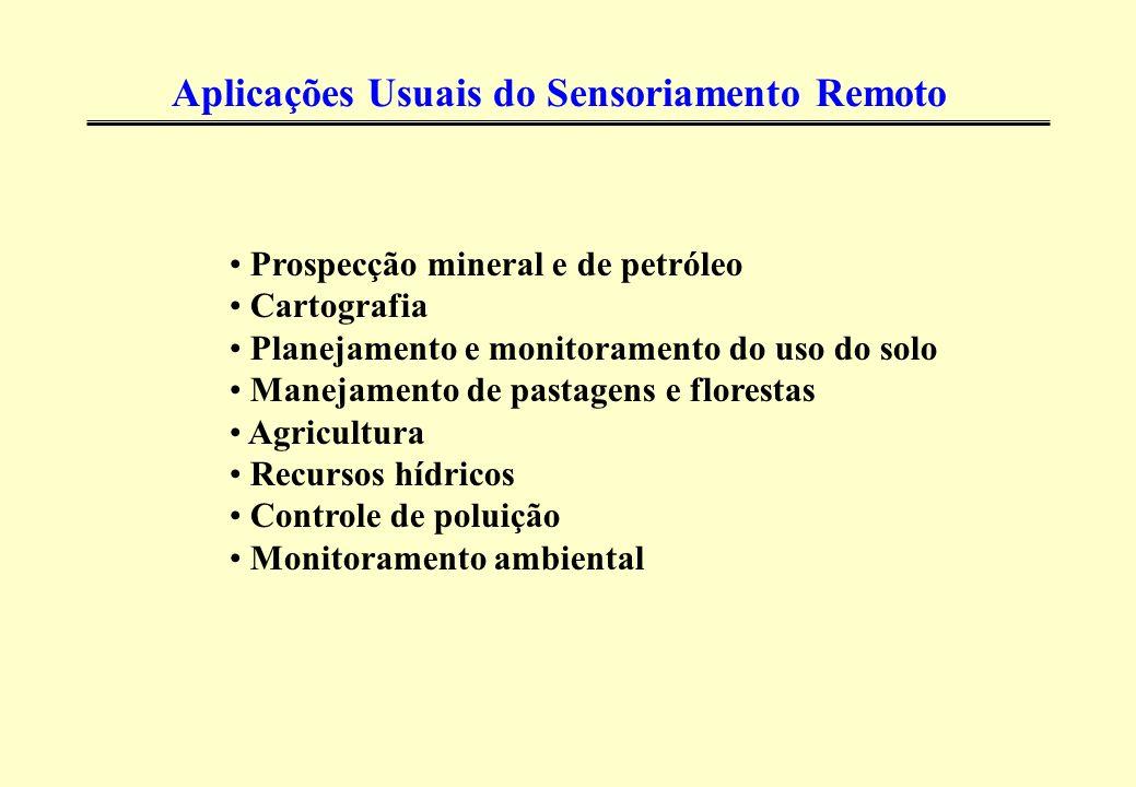 Prospecção mineral e de petróleo Cartografia Planejamento e monitoramento do uso do solo Manejamento de pastagens e florestas Agricultura Recursos hídricos Controle de poluição Monitoramento ambiental Aplicações Usuais do Sensoriamento Remoto