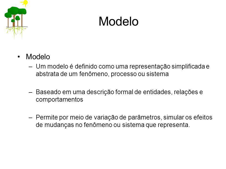 Modelo –Um modelo é definido como uma representação simplificada e abstrata de um fenômeno, processo ou sistema –Baseado em uma descrição formal de en