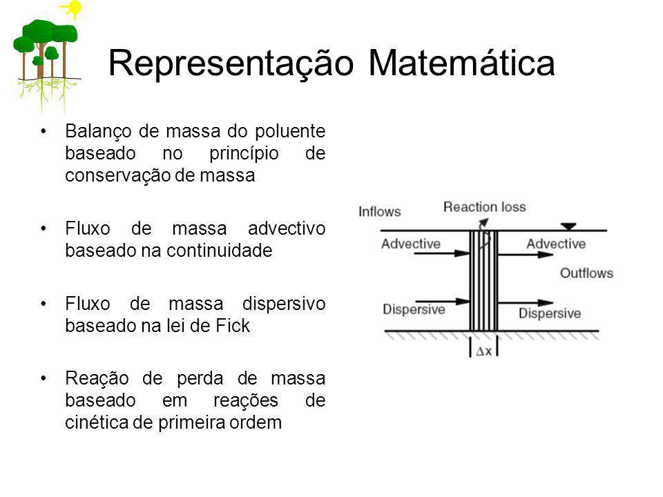 Representação Matemática Balanço de massa do poluente baseado no princípio de conservação de massa Fluxo de massa advectivo baseado na continuidade Fl