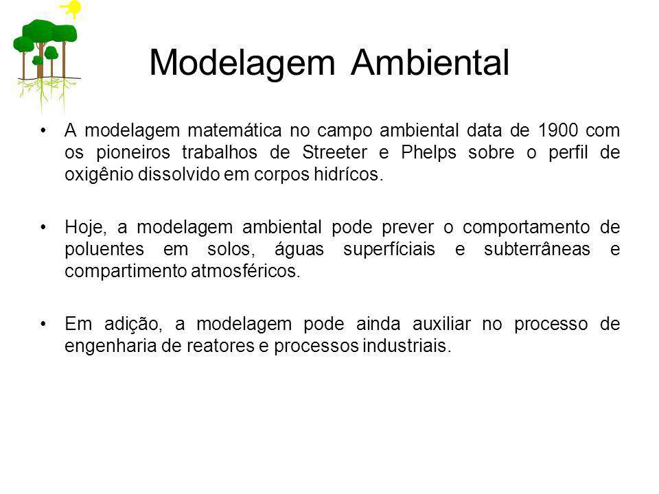 Modelagem Ambiental A modelagem matemática no campo ambiental data de 1900 com os pioneiros trabalhos de Streeter e Phelps sobre o perfil de oxigênio
