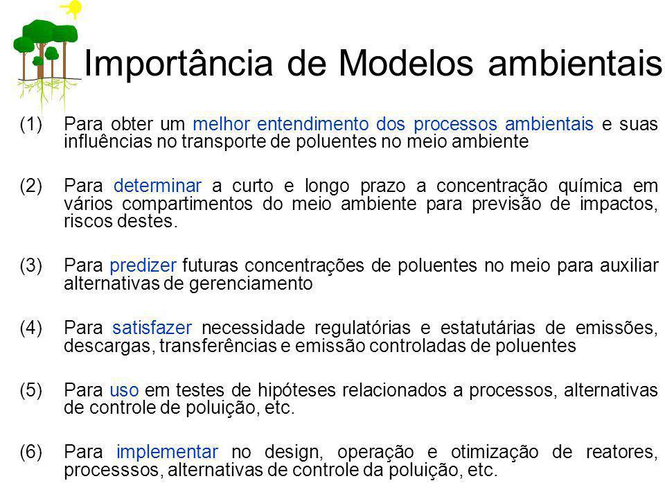 Importância de Modelos ambientais (1)Para obter um melhor entendimento dos processos ambientais e suas influências no transporte de poluentes no meio