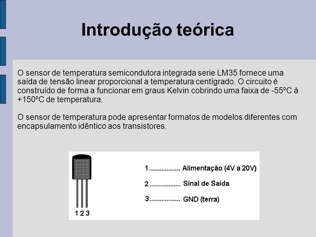 Teoria Tensão de saída = + 1,5V para 150ºC.Tensão de saída = - 0,5V para – 55ºC.