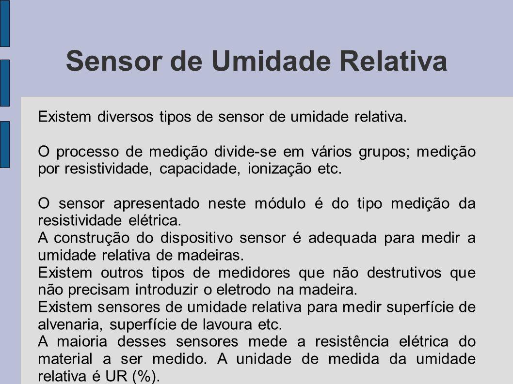 Sensor de Umidade Relativa Existem diversos tipos de sensor de umidade relativa. O processo de medição divide-se em vários grupos; medição por resisti