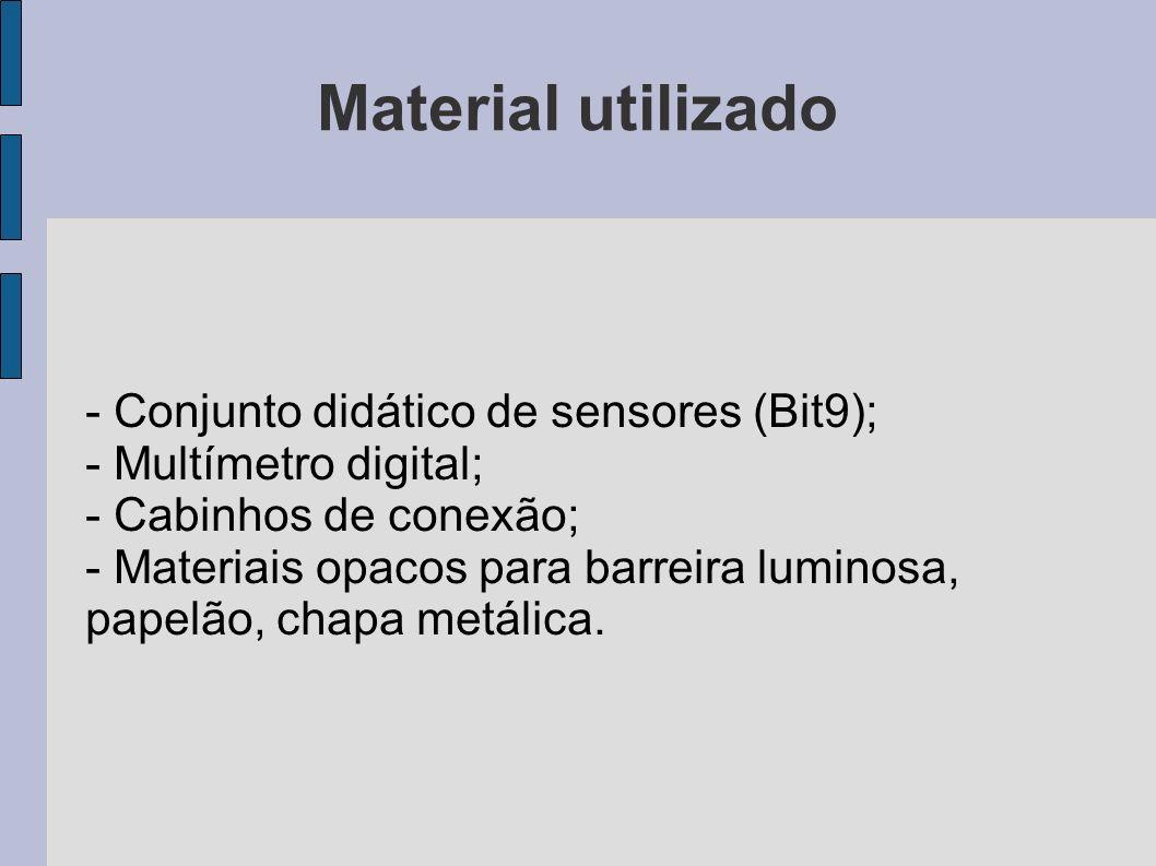 Material utilizado - Conjunto didático de sensores (Bit9); - Multímetro digital; - Cabinhos de conexão; - Materiais opacos para barreira luminosa, pap