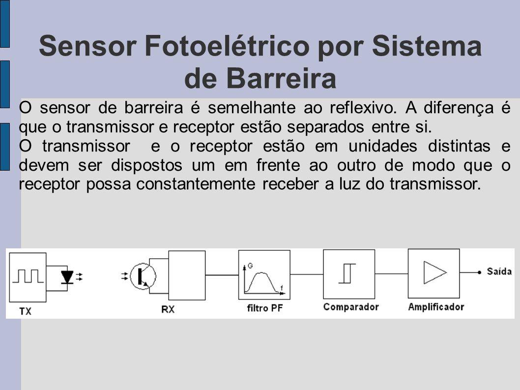 Sensor Fotoelétrico por Sistema de Barreira O sensor de barreira é semelhante ao reflexivo. A diferença é que o transmissor e receptor estão separados