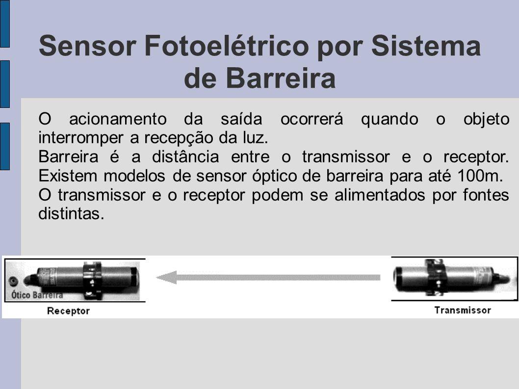 Sensor Fotoelétrico por Sistema de Barreira O acionamento da saída ocorrerá quando o objeto interromper a recepção da luz. Barreira é a distância entr