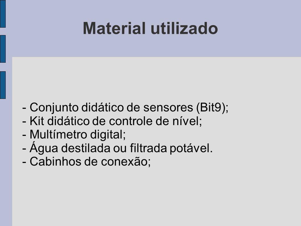 Material utilizado - Conjunto didático de sensores (Bit9); - Kit didático de controle de nível; - Multímetro digital; - Água destilada ou filtrada pot