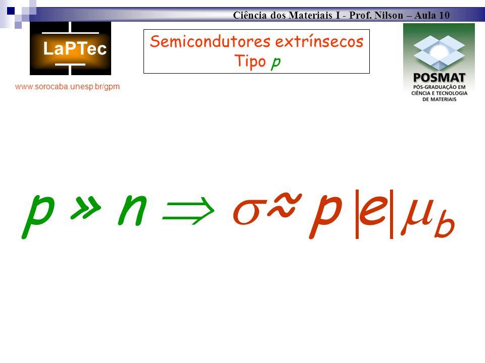 Ciência dos Materiais I - Prof. Nilson – Aula 10 www.sorocaba.unesp.br/gpm p » n p e b Semicondutores extrínsecos Tipo p