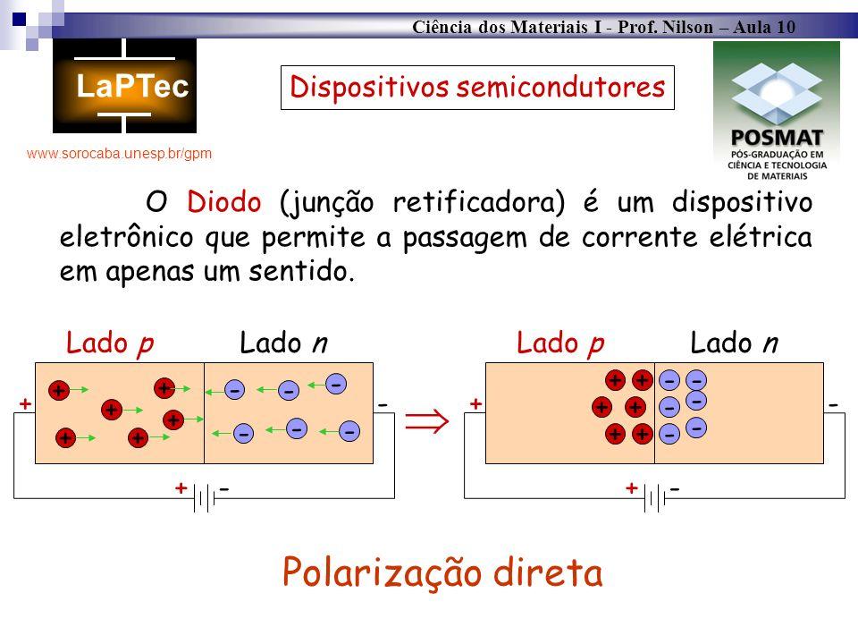 Ciência dos Materiais I - Prof. Nilson – Aula 10 www.sorocaba.unesp.br/gpm Dispositivos semicondutores O Diodo (junção retificadora) é um dispositivo