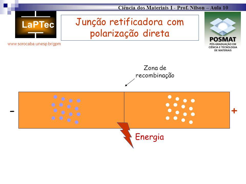 Ciência dos Materiais I - Prof. Nilson – Aula 10 www.sorocaba.unesp.br/gpm Energia Junção retificadora com polarização direta Zona de recombinação -+