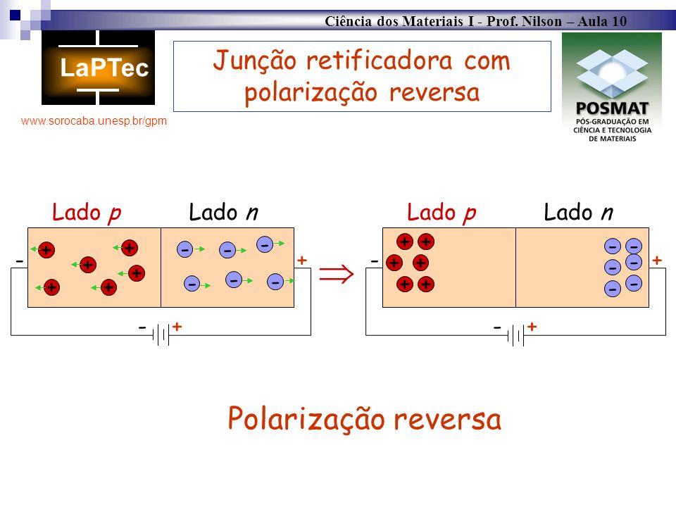 Ciência dos Materiais I - Prof. Nilson – Aula 10 www.sorocaba.unesp.br/gpm Junção retificadora com polarização reversa + - - - - - - + + + ++ Lado pLa