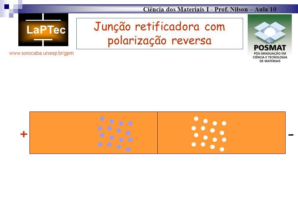 Ciência dos Materiais I - Prof. Nilson – Aula 10 www.sorocaba.unesp.br/gpm Junção retificadora com polarização reversa + -