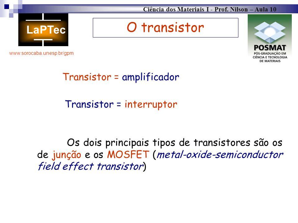 Ciência dos Materiais I - Prof. Nilson – Aula 10 www.sorocaba.unesp.br/gpm O transistor Transistor = amplificador Transistor = interruptor Os dois pri