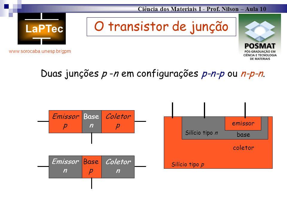 Ciência dos Materiais I - Prof. Nilson – Aula 10 www.sorocaba.unesp.br/gpm O transistor de junção Duas junções p -n em configurações p-n-p ou n-p-n. B
