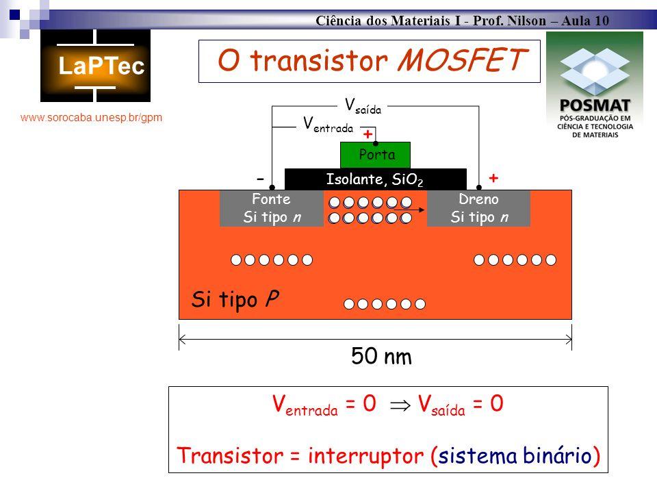 Ciência dos Materiais I - Prof. Nilson – Aula 10 www.sorocaba.unesp.br/gpm O transistor MOSFET Si tipo P Fonte Si tipo n Dreno Si tipo n Isolante, SiO