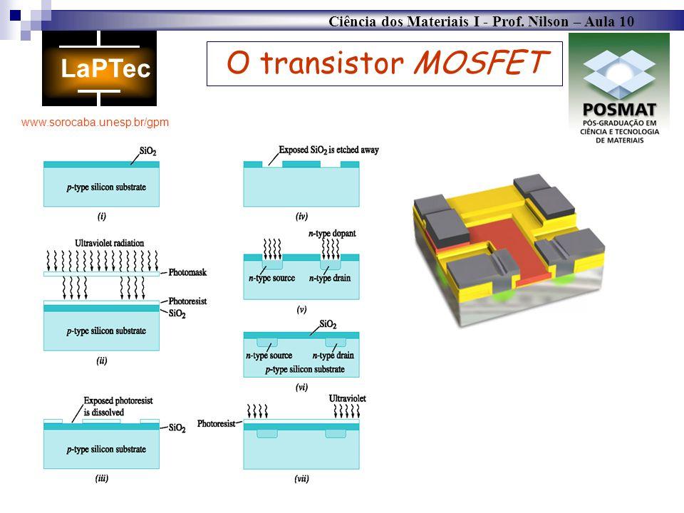 Ciência dos Materiais I - Prof. Nilson – Aula 10 www.sorocaba.unesp.br/gpm O transistor MOSFET