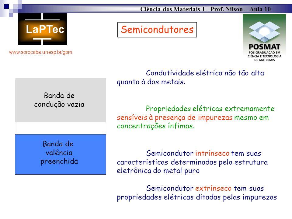 Ciência dos Materiais I - Prof. Nilson – Aula 10 www.sorocaba.unesp.br/gpm Semicondutores Banda de condução vazia Banda de valência preenchida Proprie